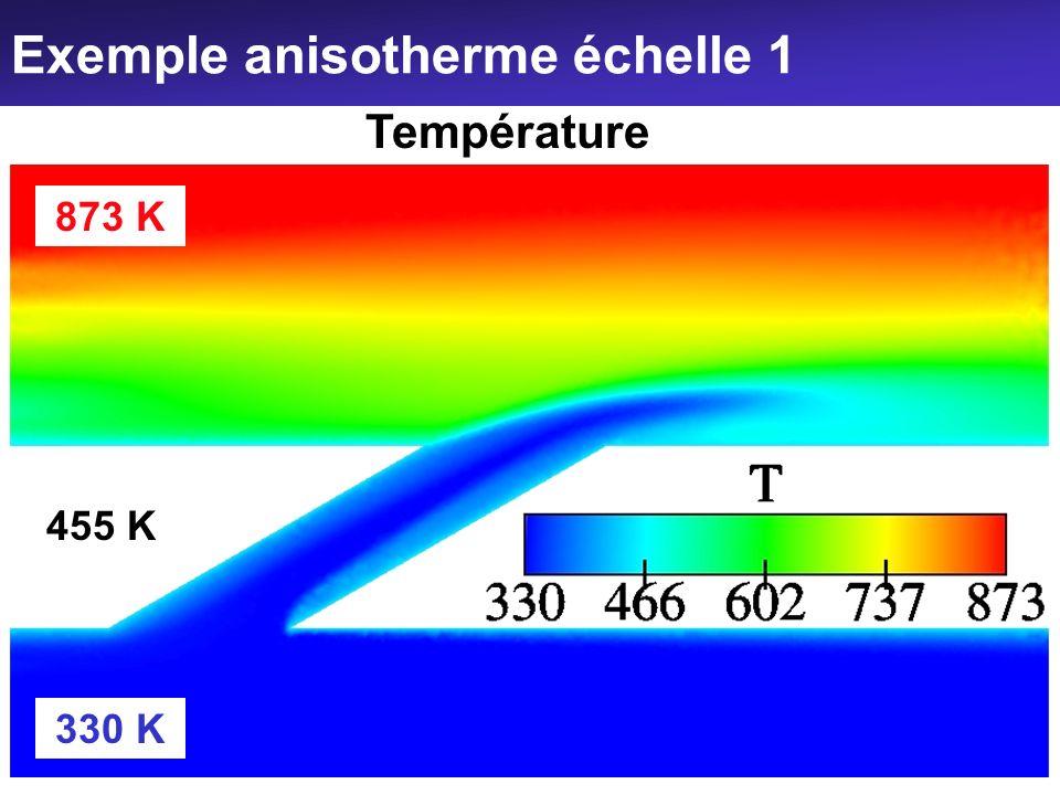 32 Exemple anisotherme échelle 1 Température 873 K 330 K 455 K