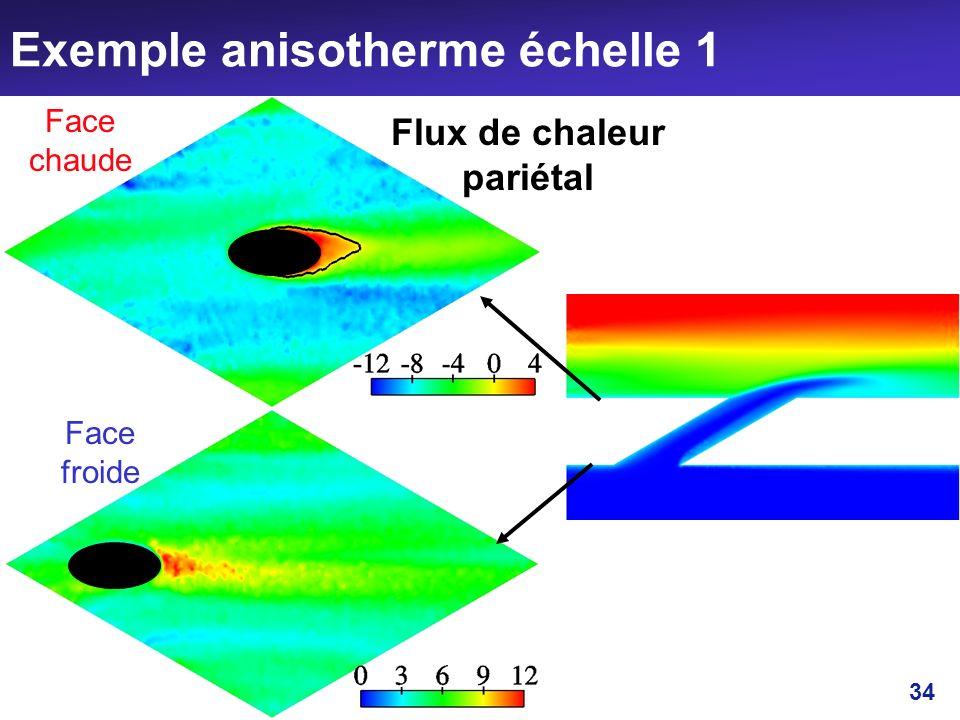 34 Exemple anisotherme échelle 1 Face froide Face chaude Flux de chaleur pariétal