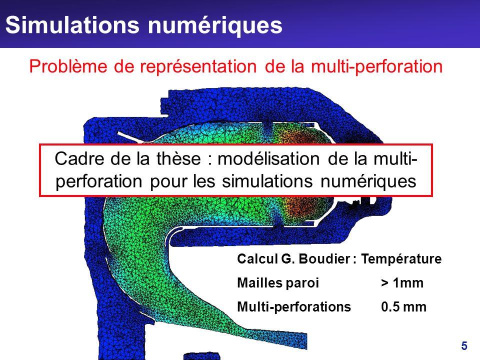 5 Simulations numériques Problème de représentation de la multi-perforation Cadre de la thèse : modélisation de la multi- perforation pour les simulat