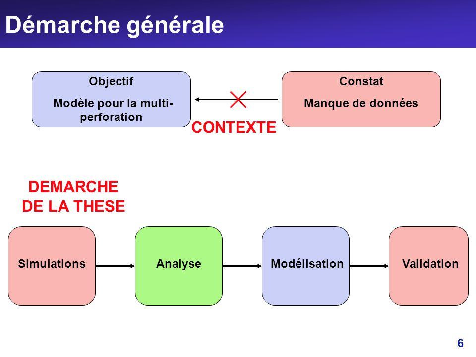 6 Démarche générale Objectif Modèle pour la multi- perforation Constat Manque de données ModélisationAnalyseValidation CONTEXTE DEMARCHE DE LA THESE S