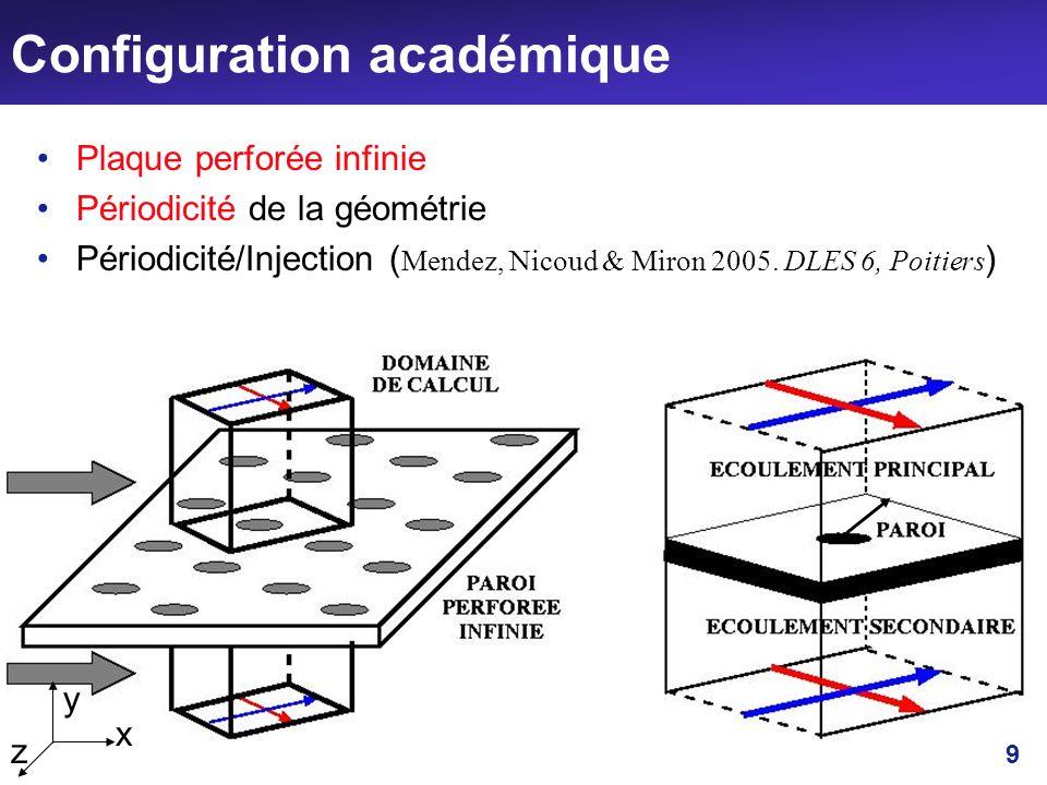 9 Configuration académique Plaque perforée infinie Périodicité de la géométrie Périodicité/Injection ( Mendez, Nicoud & Miron 2005. DLES 6, Poitiers )