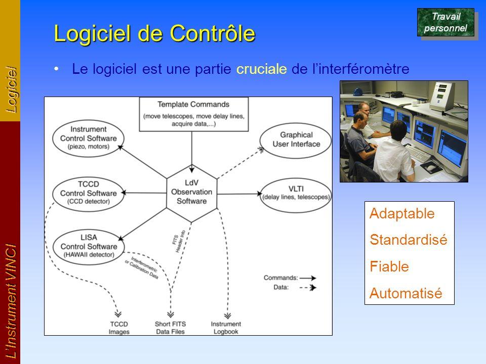 Logiciel de Contrôle Le logiciel est une partie cruciale de linterféromètre LInstrument VINCI Logiciel Adaptable Standardisé Fiable Automatisé Travail