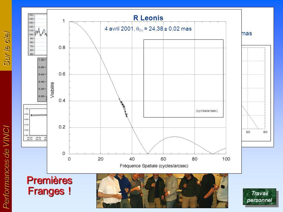 Premières Franges ! Performances de VINCI Sur le ciel Hydrae 17 mars 2001, DU = 9,28 ± 0,17 mas (cycles/arcsec) R Leonis 4 avril 2001, DU = 24,38 ± 0,