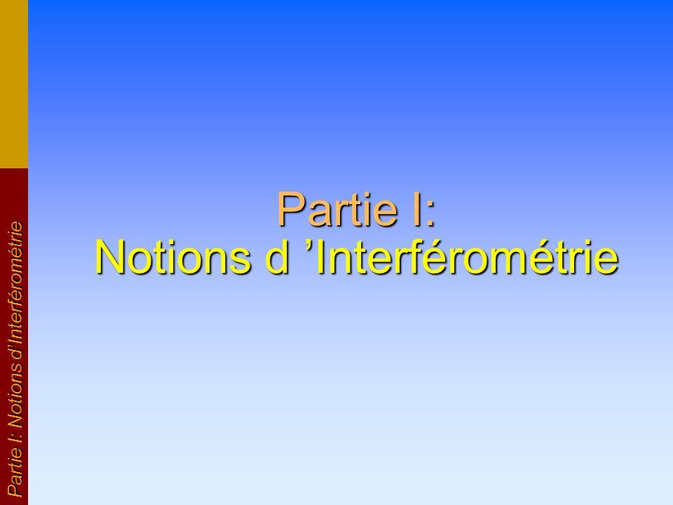 Calibration de la relation P-L Mesures des interféromètres actifs sur les Céphéides Relation P-L des Céphéides Calibration interf.