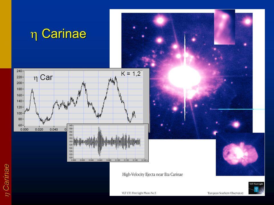 Carinae Carinae Car K = 1,2
