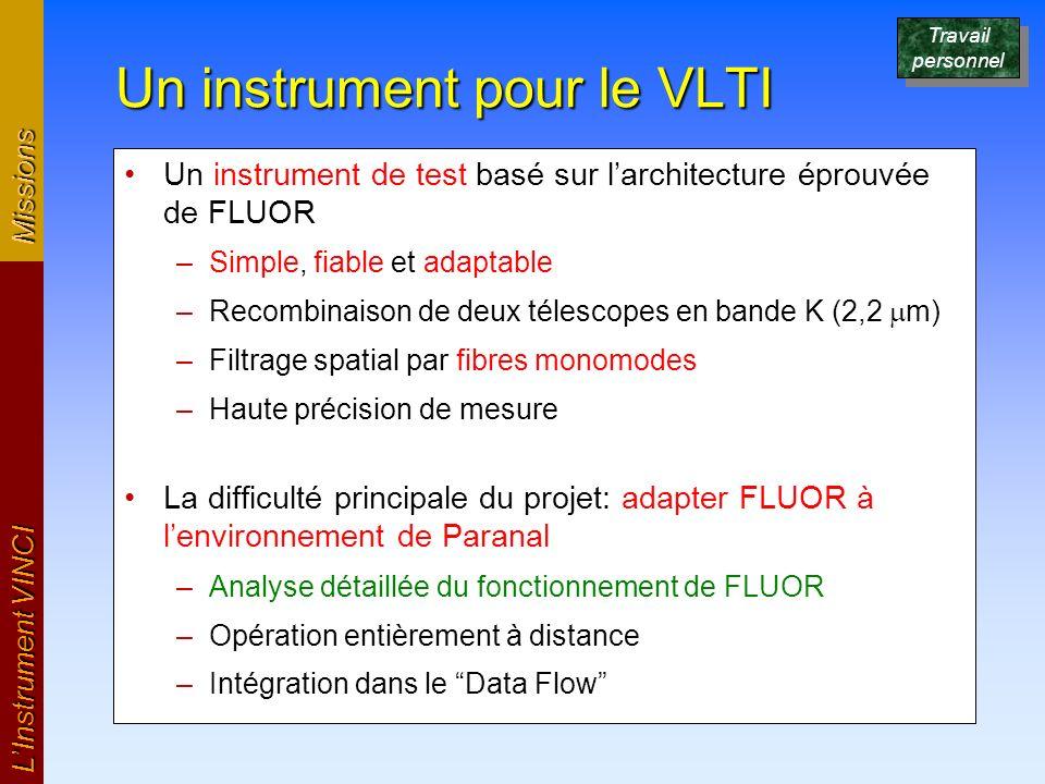 Un instrument pour le VLTI Un instrument de test basé sur larchitecture éprouvée de FLUOR –Simple, fiable et adaptable –Recombinaison de deux télescop