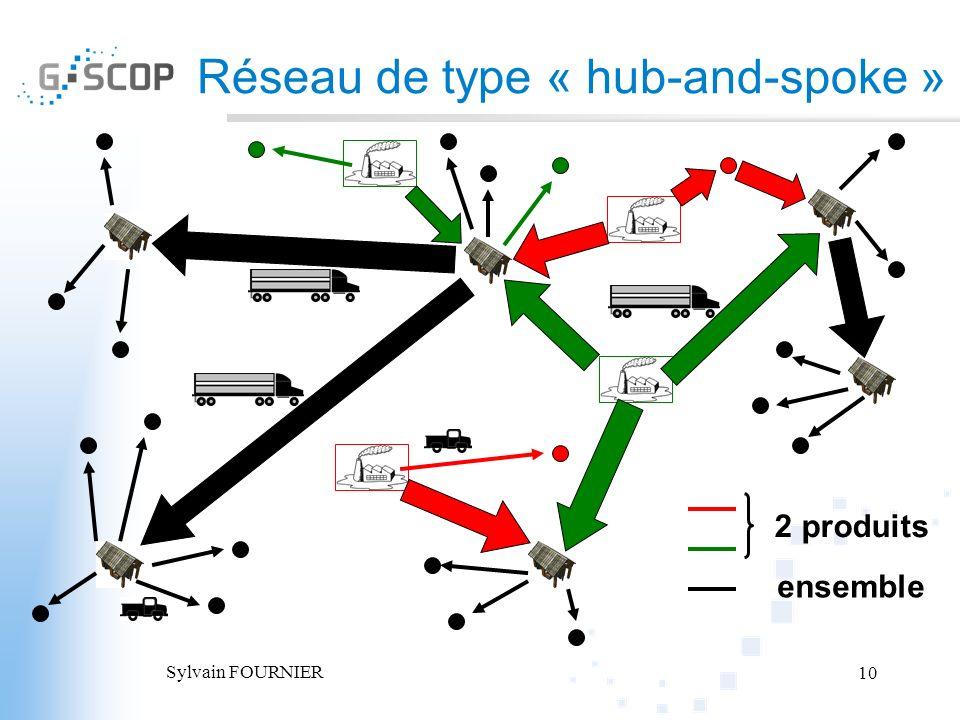 Sylvain FOURNIER 10 2 produits ensemble Réseau de type « hub-and-spoke »