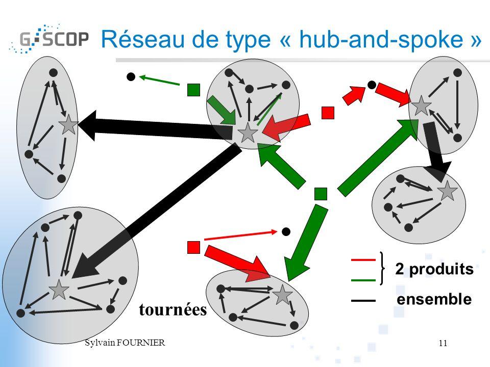 Sylvain FOURNIER 11 2 produits tournées Réseau de type « hub-and-spoke » ensemble