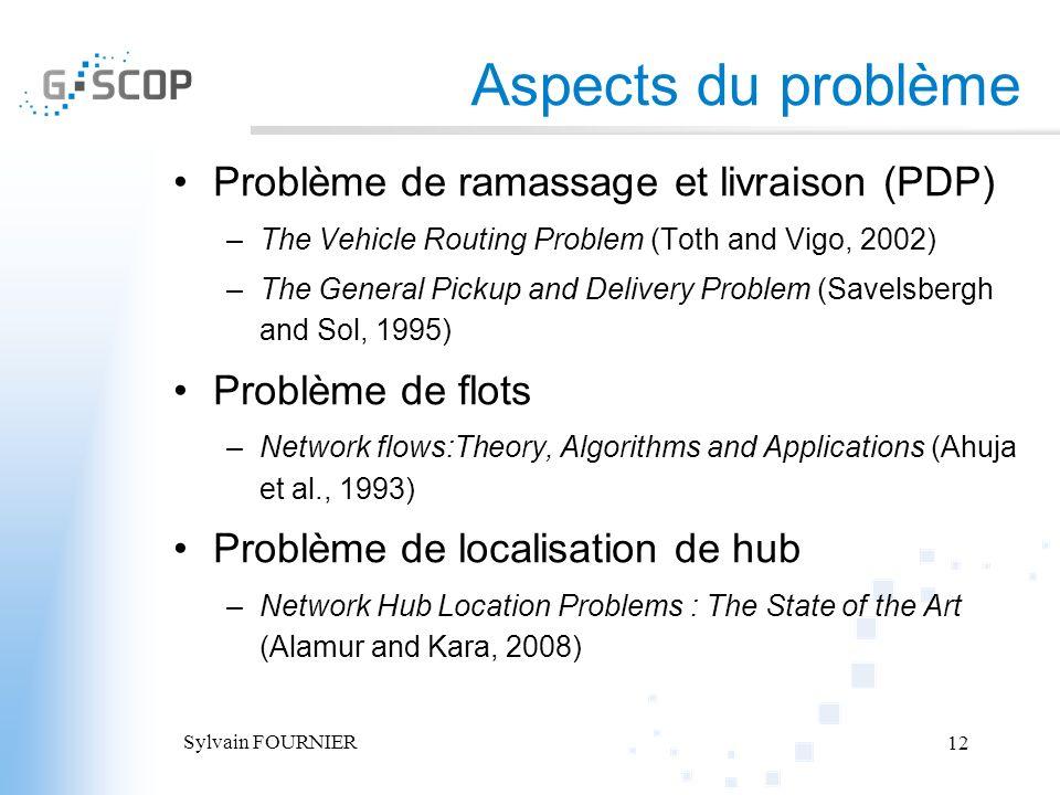 Sylvain FOURNIER 12 Aspects du problème Problème de ramassage et livraison (PDP) –The Vehicle Routing Problem (Toth and Vigo, 2002) –The General Picku