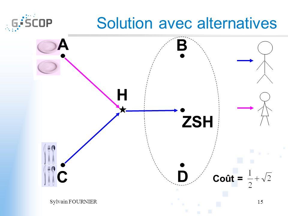 Sylvain FOURNIER 15 Solution avec alternatives A B C D H Coût = ZSH
