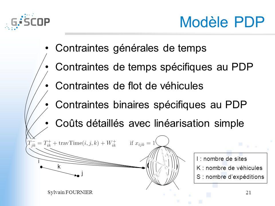 Sylvain FOURNIER 21 Modèle PDP Contraintes générales de temps Contraintes de temps spécifiques au PDP Contraintes de flot de véhicules Contraintes bin
