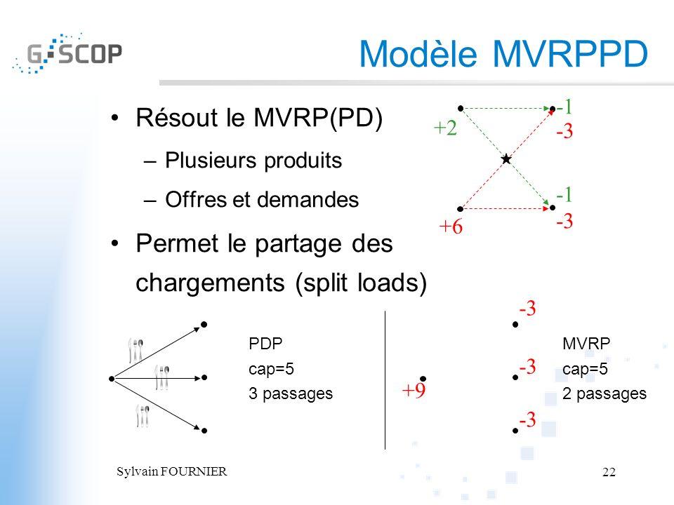 Sylvain FOURNIER 22 Modèle MVRPPD Résout le MVRP(PD) –Plusieurs produits –Offres et demandes Permet le partage des chargements (split loads) -3 +2 +6