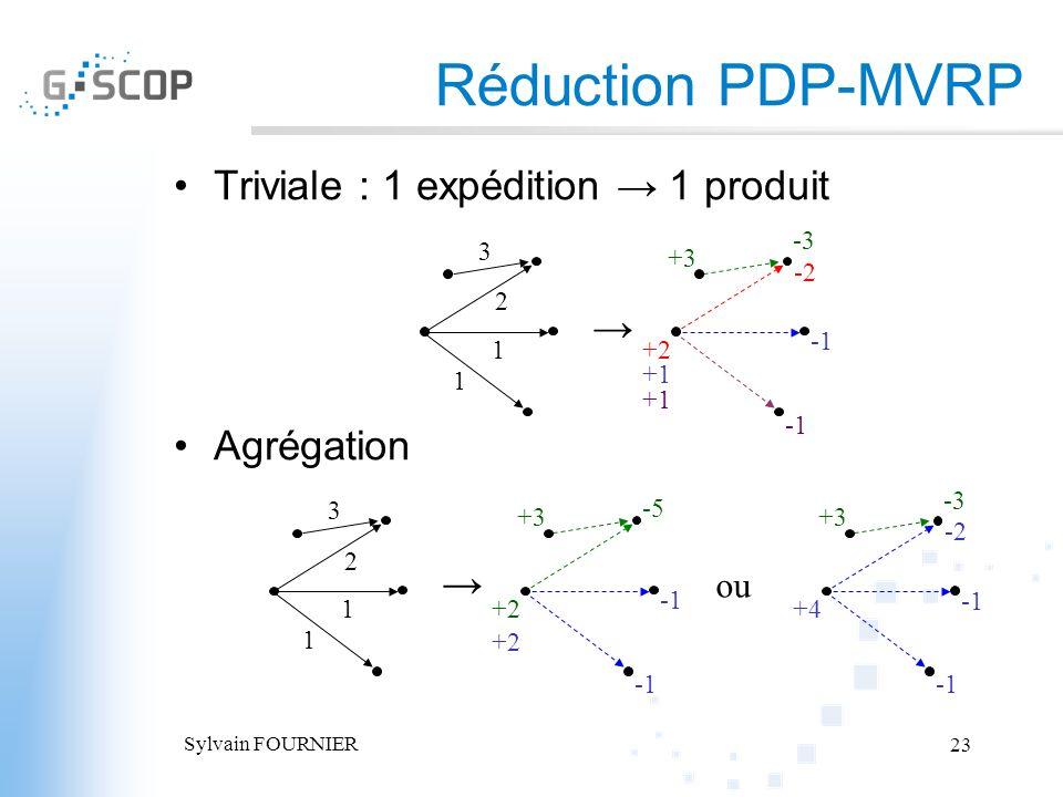 Sylvain FOURNIER 23 Réduction PDP-MVRP Triviale : 1 expédition 1 produit Agrégation 3 2 1 1 +3 -3 +2 +1 -2 3 2 1 1 +3 -5 +2 +3 -3 +4 -2 ou