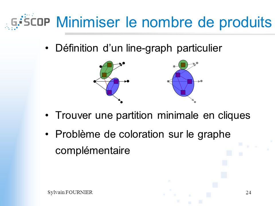 Sylvain FOURNIER 24 Minimiser le nombre de produits Définition dun line-graph particulier Trouver une partition minimale en cliques Problème de colora