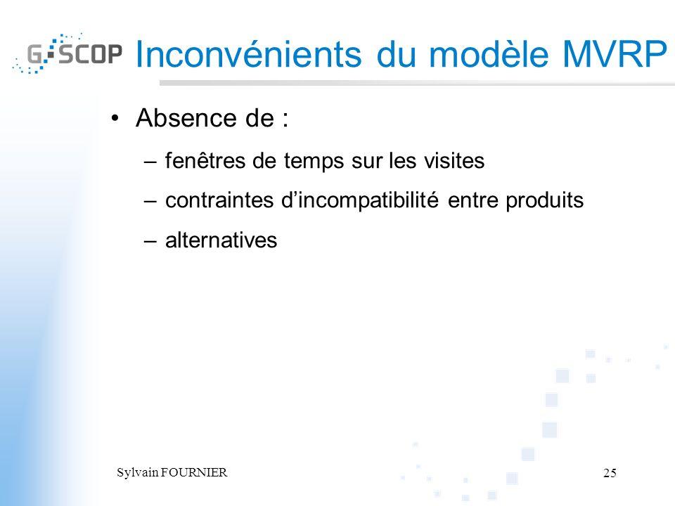 Sylvain FOURNIER 25 Inconvénients du modèle MVRP Absence de : –fenêtres de temps sur les visites –contraintes dincompatibilité entre produits –alterna