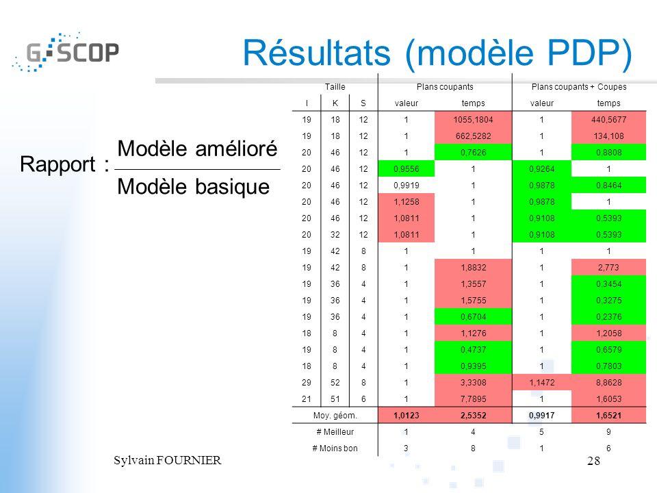 Sylvain FOURNIER 28 Résultats (modèle PDP) Rapport : Modèle amélioré Modèle basique TaillePlans coupantsPlans coupants + Coupes IKSvaleurtempsvaleurte