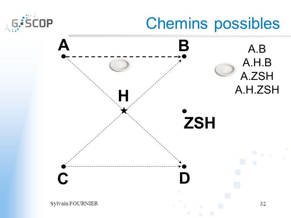 Sylvain FOURNIER 32 Chemins possibles A B C D H ZSH A.B A.H.B A.ZSH A.H.ZSH