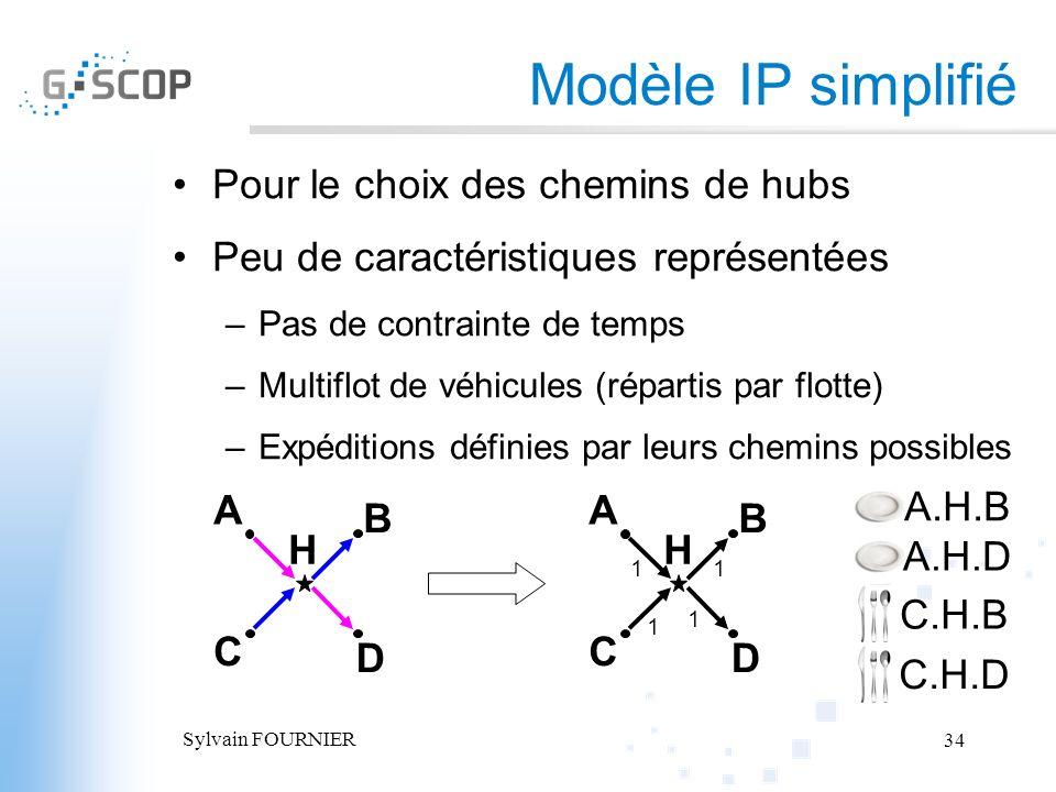 Sylvain FOURNIER 34 H Modèle IP simplifié Pour le choix des chemins de hubs Peu de caractéristiques représentées –Pas de contrainte de temps –Multiflo