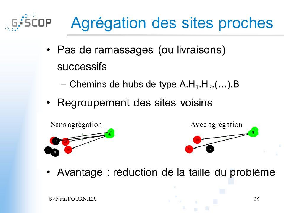 Sylvain FOURNIER 35 Agrégation des sites proches Pas de ramassages (ou livraisons) successifs –Chemins de hubs de type A.H 1.H 2.(…).B Regroupement de