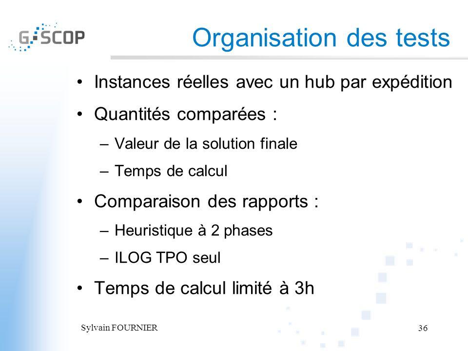 Sylvain FOURNIER 36 Organisation des tests Instances réelles avec un hub par expédition Quantités comparées : –Valeur de la solution finale –Temps de