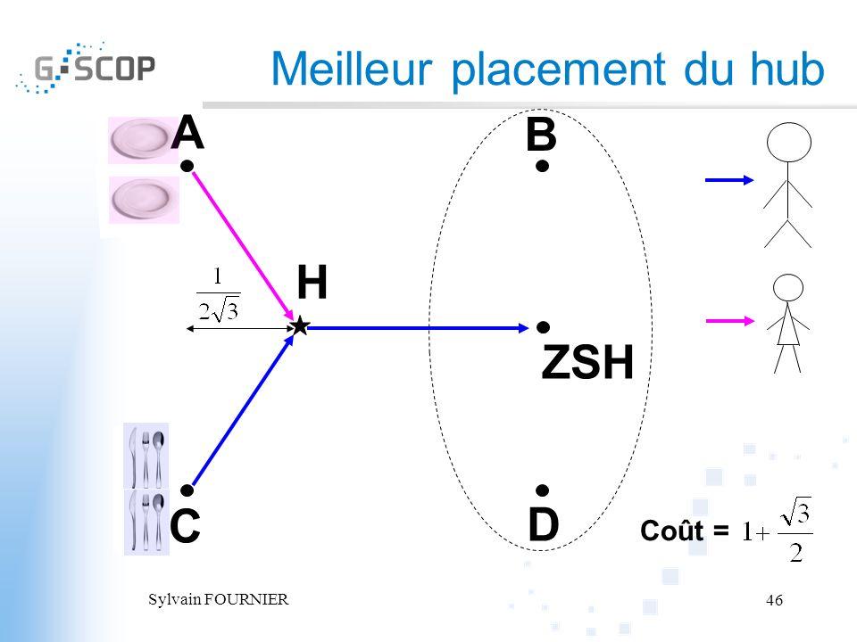 Sylvain FOURNIER 46 Meilleur placement du hub A B C D H Coût = ZSH
