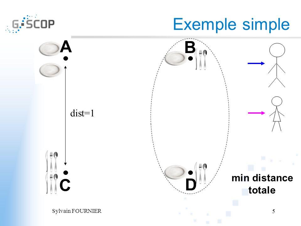 Sylvain FOURNIER 5 A B C D Exemple simple dist=1 min distance totale