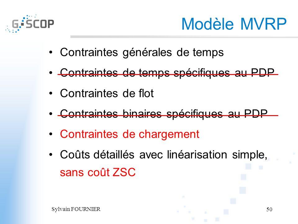 Sylvain FOURNIER 50 Modèle MVRP Contraintes générales de temps Contraintes de temps spécifiques au PDP Contraintes de flot Contraintes binaires spécif