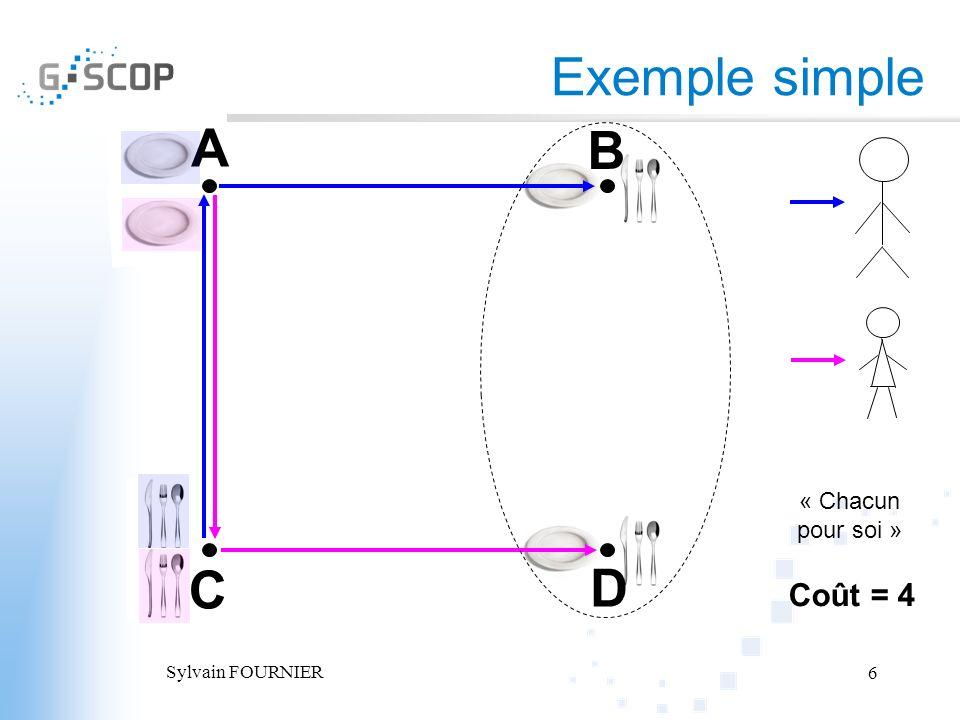 Sylvain FOURNIER 6 A B C D Coût = 4 Exemple simple « Chacun pour soi »