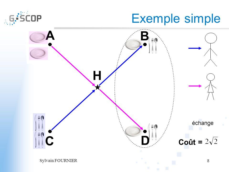 Sylvain FOURNIER 8 Exemple simple A B C D H Coût = échange