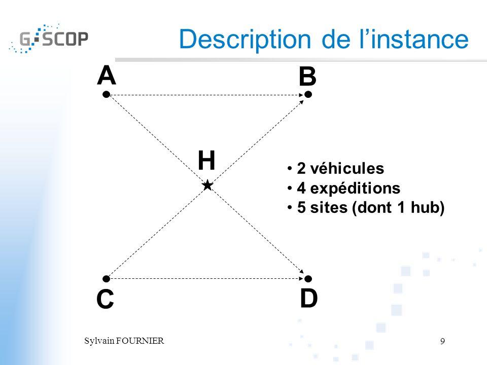 Sylvain FOURNIER 9 Description de linstance A B C D H 2 véhicules 4 expéditions 5 sites (dont 1 hub)