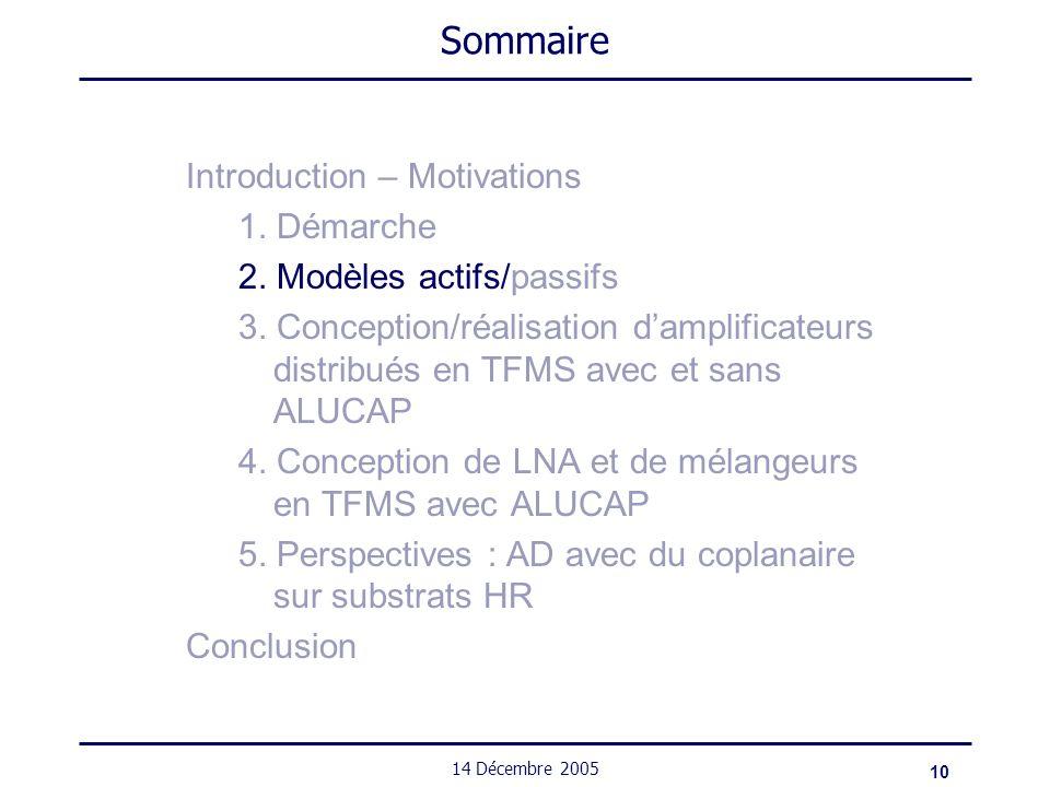 10 14 Décembre 2005 Sommaire Introduction – Motivations 1. Démarche 2. Modèles actifs/passifs 3. Conception/réalisation damplificateurs distribués en