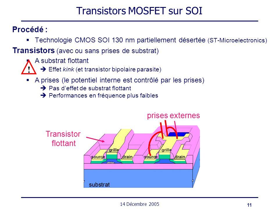 11 14 Décembre 2005 A substrat flottant Zone de leffet kink ! Effet kink (et transistor bipolaire parasite) Transistors MOSFET sur SOI Procédé : Techn