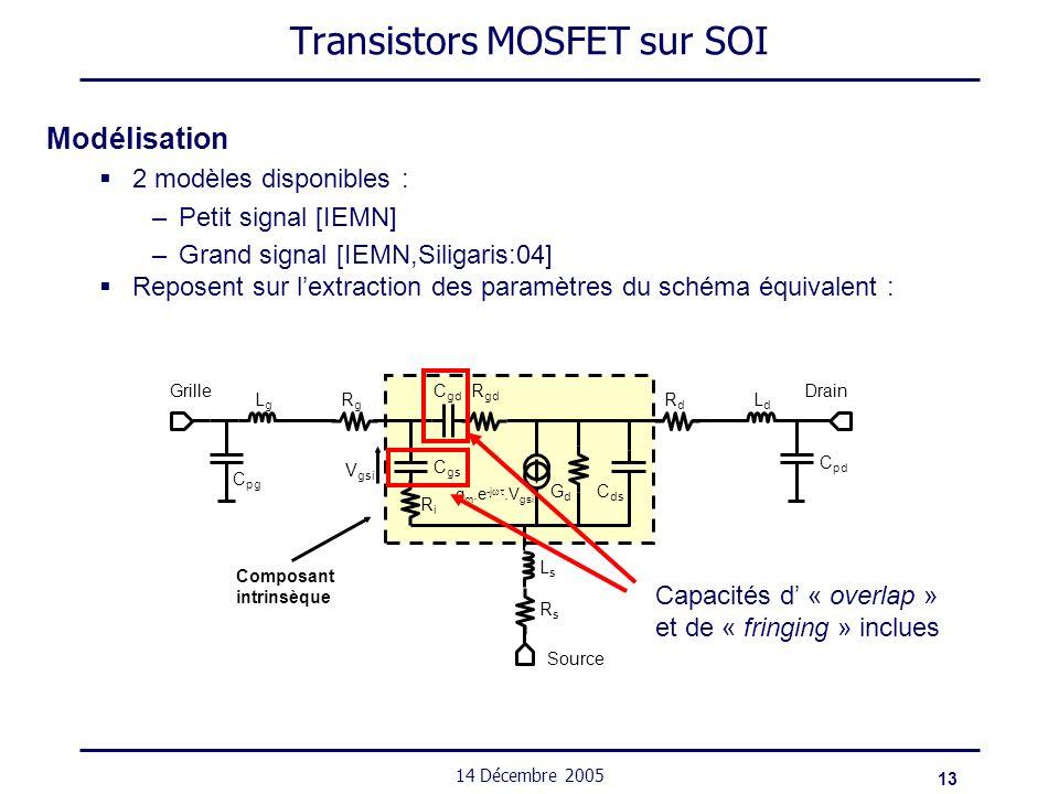 13 14 Décembre 2005 Transistors MOSFET sur SOI Reposent sur lextraction des paramètres du schéma équivalent : LsLs RsRs LgLg C pg Grille LdLd C pd Dra