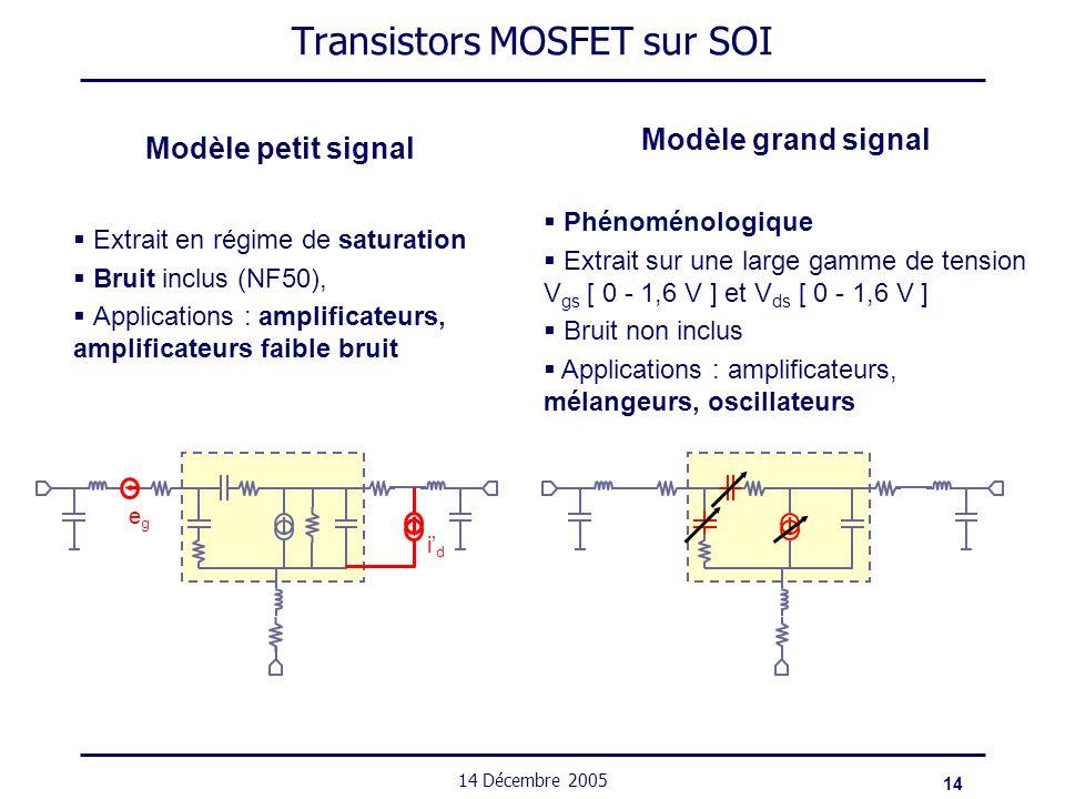 14 14 Décembre 2005 Transistors MOSFET sur SOI Modèle petit signal Extrait en régime de saturation Bruit inclus (NF50), Applications : amplificateurs,