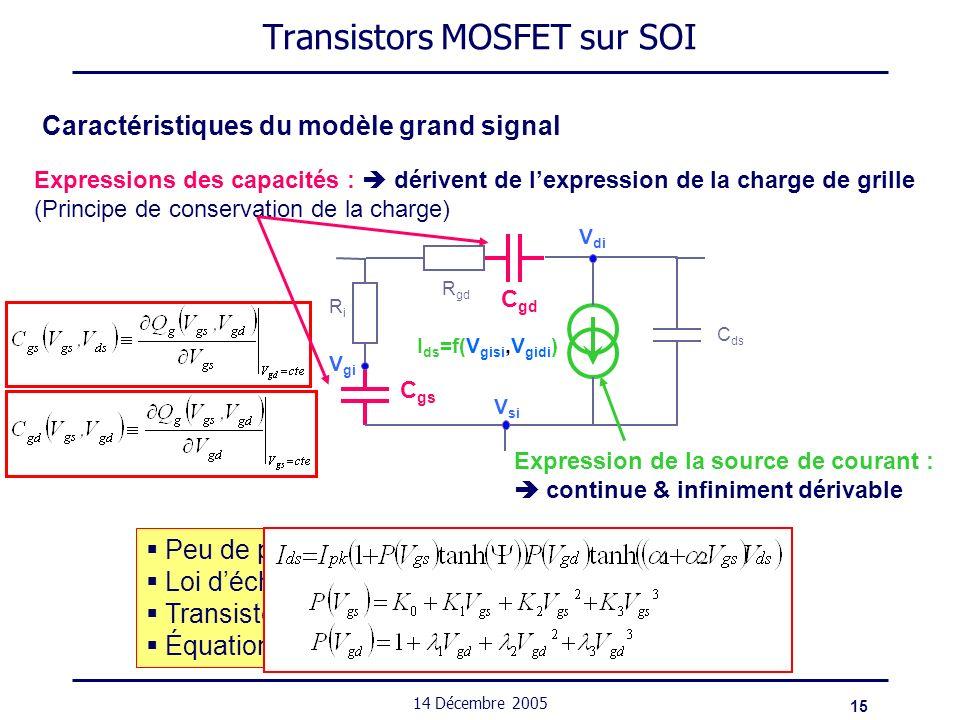 15 14 Décembre 2005 C gd I ds =f(V gisi,V gidi ) R gd RiRi C gs C ds V gi V si V di Transistors MOSFET sur SOI Caractéristiques du modèle grand signal