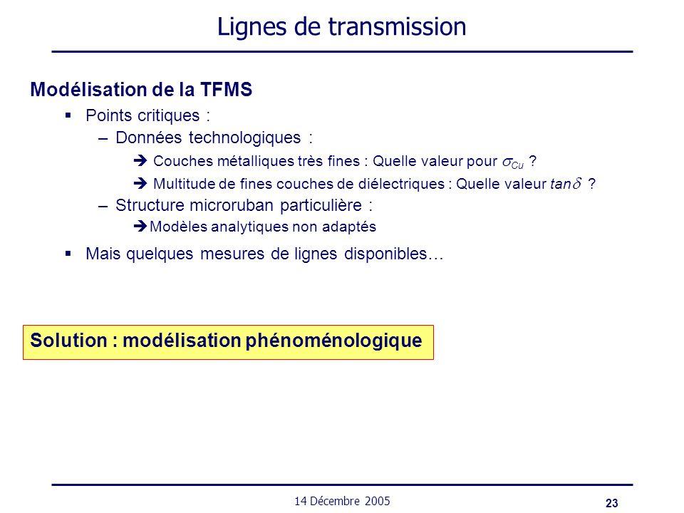 23 14 Décembre 2005 Lignes de transmission –Données technologiques : Couches métalliques très fines : Quelle valeur pour Cu ? Multitude de fines couch
