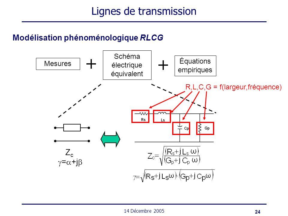24 14 Décembre 2005 Lignes de transmission Modélisation phénoménologique RLCG Mesures Schéma électrique équivalent Z c = +j Équations empiriques R,L,C