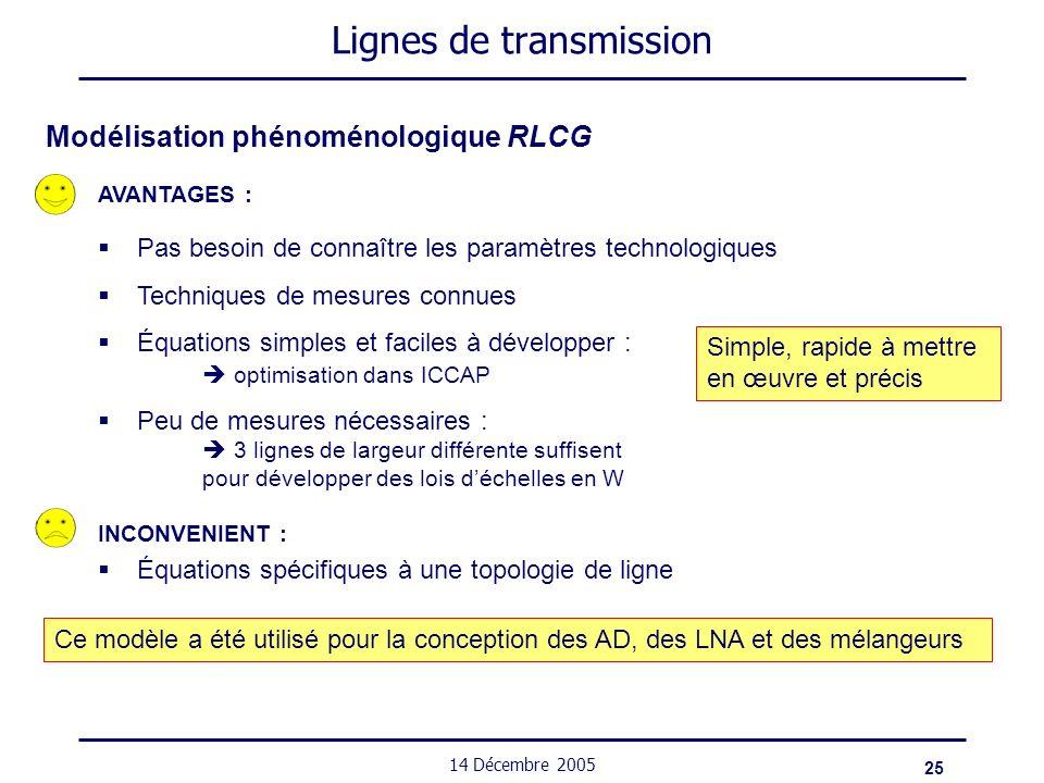 25 14 Décembre 2005 Lignes de transmission Modélisation phénoménologique RLCG Pas besoin de connaître les paramètres technologiques Techniques de mesu