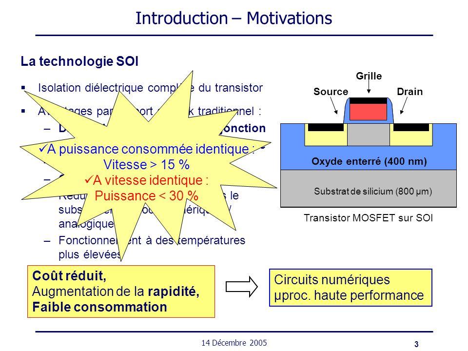 4 14 Décembre 2005 Introduction – Motivations Montée en fréquence des filières CMOS (bulk et SOI) Fréquences de coupures F t et F max très élevées ( > 100 GHz ) Circuits RF/Hyperfréquences Etat de lart en fréquence F max des transistors CMOS (bulk et SOI)