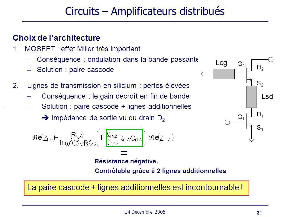 31 14 Décembre 2005 S1S1 D1D1 G1G1 S2S2 D2D2 G2G2 Circuits – Amplificateurs distribués Choix de larchitecture 1.MOSFET : effet Miller très important –