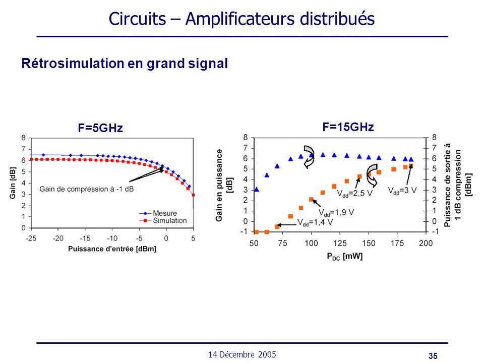 35 14 Décembre 2005 Circuits – Amplificateurs distribués Rétrosimulation en grand signal F=5GHz F=15GHz