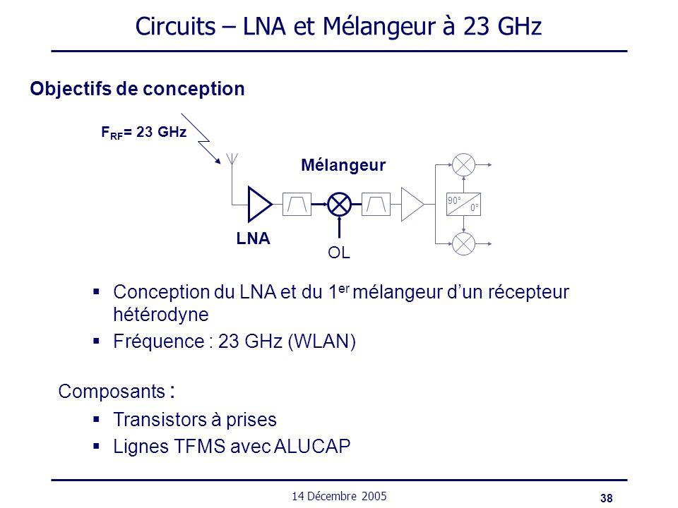 38 14 Décembre 2005 Circuits – LNA et Mélangeur à 23 GHz Objectifs de conception Conception du LNA et du 1 er mélangeur dun récepteur hétérodyne Fréqu