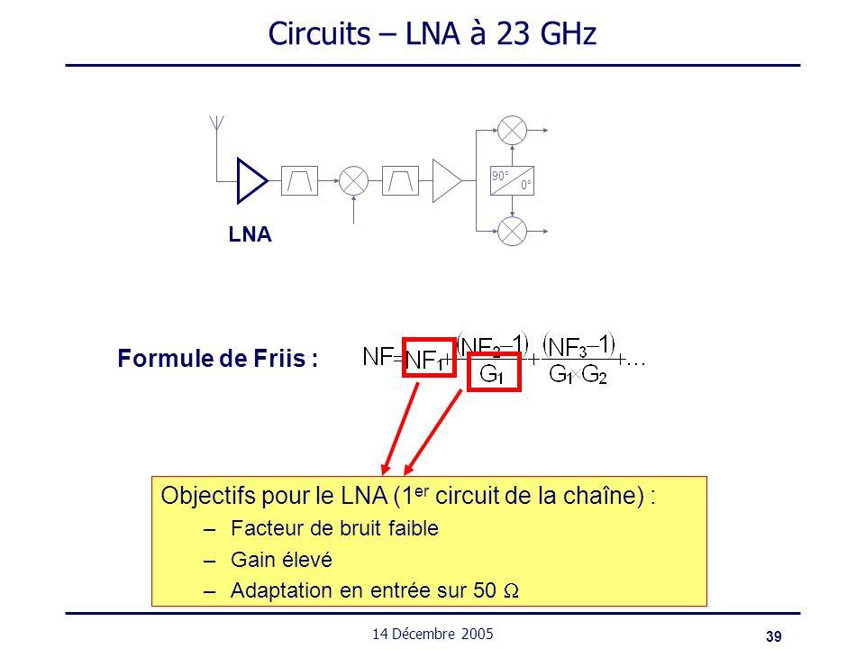 39 14 Décembre 2005 Circuits – LNA à 23 GHz Formule de Friis : Objectifs pour le LNA (1 er circuit de la chaîne) : –Facteur de bruit faible –Gain élev
