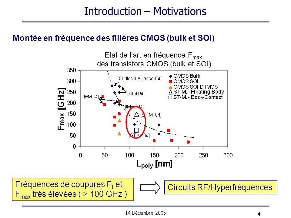 15 14 Décembre 2005 C gd I ds =f(V gisi,V gidi ) R gd RiRi C gs C ds V gi V si V di Transistors MOSFET sur SOI Caractéristiques du modèle grand signal Expressions des capacités : dérivent de lexpression de la charge de grille (Principe de conservation de la charge) Expression de la source de courant : continue & infiniment dérivable Peu de paramètres : 40 Loi déchelle en fonction de W (largeur de grille) Transistors flottants : prise en compte de leffet kink Équations valables pour les PMOS