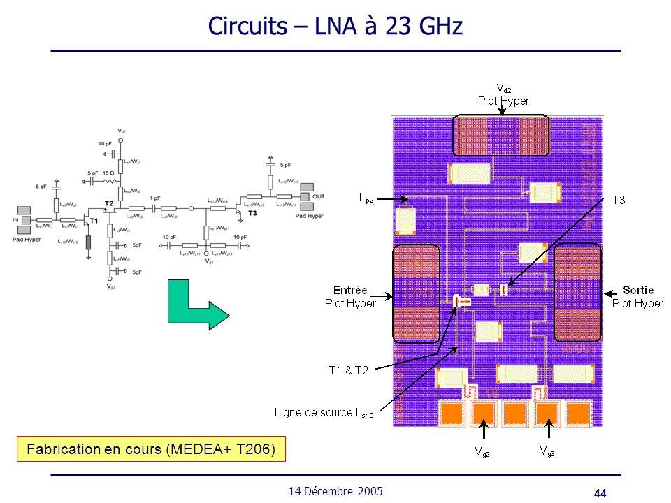 44 14 Décembre 2005 Circuits – LNA à 23 GHz Fabrication en cours (MEDEA+ T206)