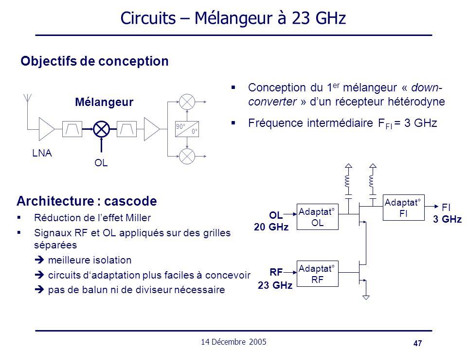 47 14 Décembre 2005 Circuits – Mélangeur à 23 GHz Objectifs de conception Conception du 1 er mélangeur « down- converter » dun récepteur hétérodyne Fr