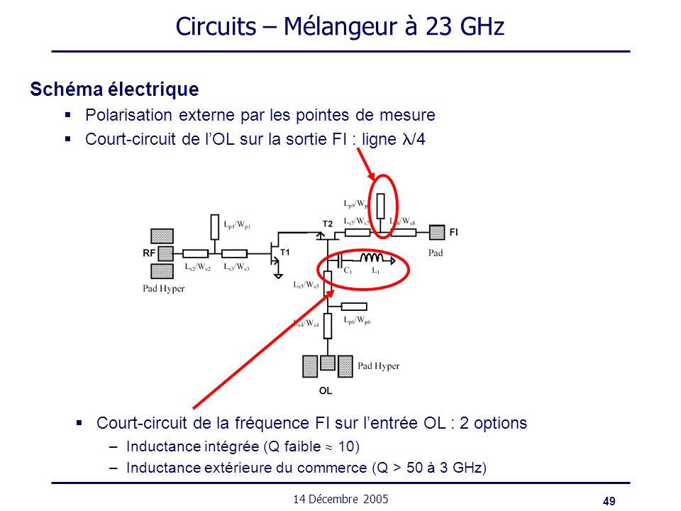 49 14 Décembre 2005 Circuits – Mélangeur à 23 GHz Schéma électrique Polarisation externe par les pointes de mesure Court-circuit de lOL sur la sortie