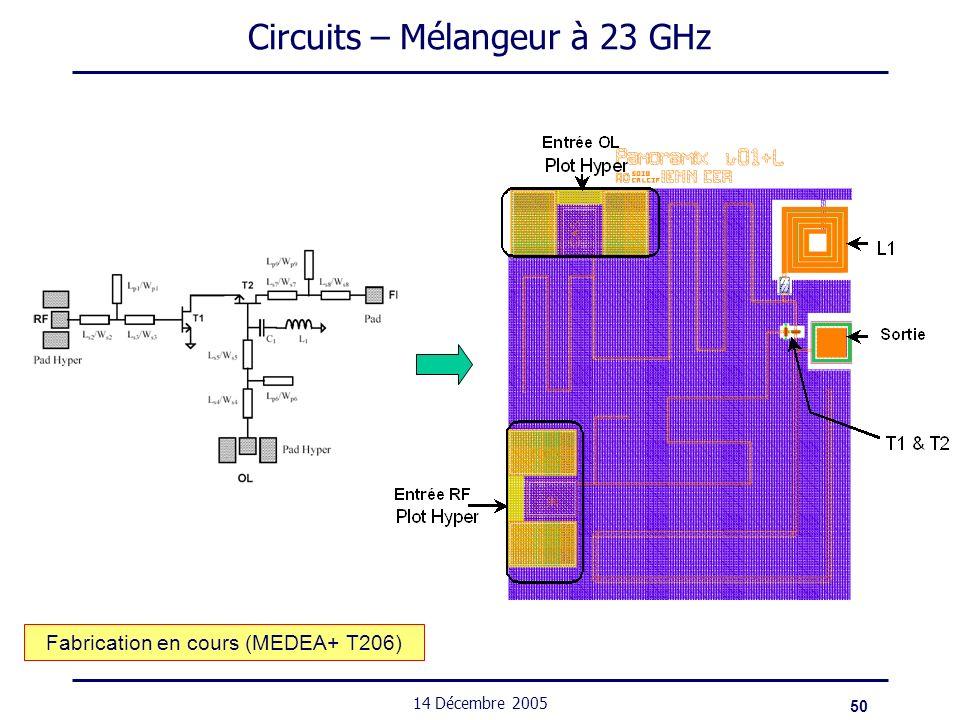 50 14 Décembre 2005 Circuits – Mélangeur à 23 GHz Fabrication en cours (MEDEA+ T206)