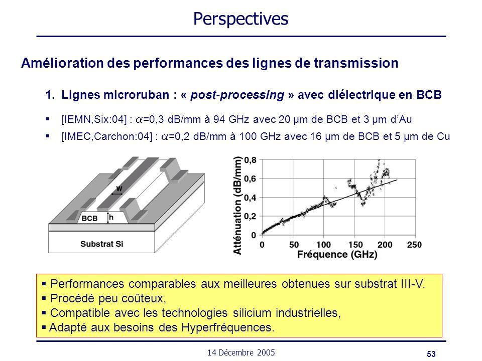 53 14 Décembre 2005 Perspectives Amélioration des performances des lignes de transmission 1.Lignes microruban : « post-processing » avec diélectrique