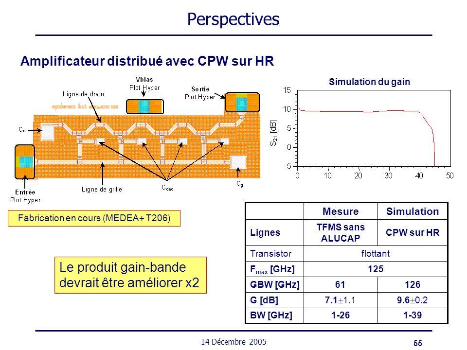 55 14 Décembre 2005 Perspectives Amplificateur distribué avec CPW sur HR SimulationMesure flottantTransistor 125F max [GHz] 1-391-26BW [GHz] 7.1 1.1 6